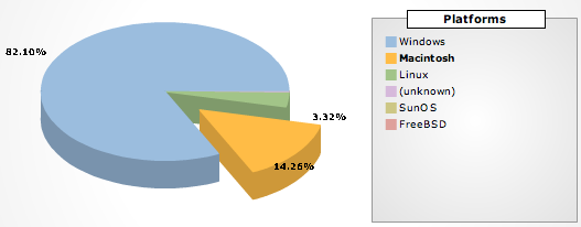 demographics060823.png