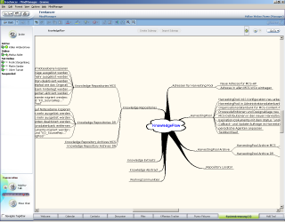 groovemindmap.png