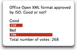 vowe dot net :: New poll: OOXML an ISO standard  Good or not?