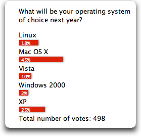 next years os