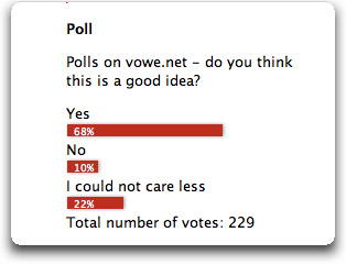 vowe dot net poll